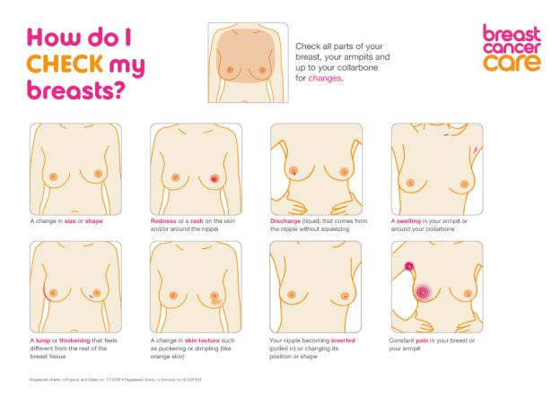 breast-cancer-symptoms-infographic